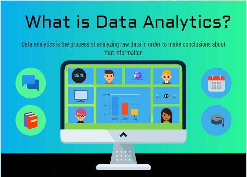 Data Analytics Market Research